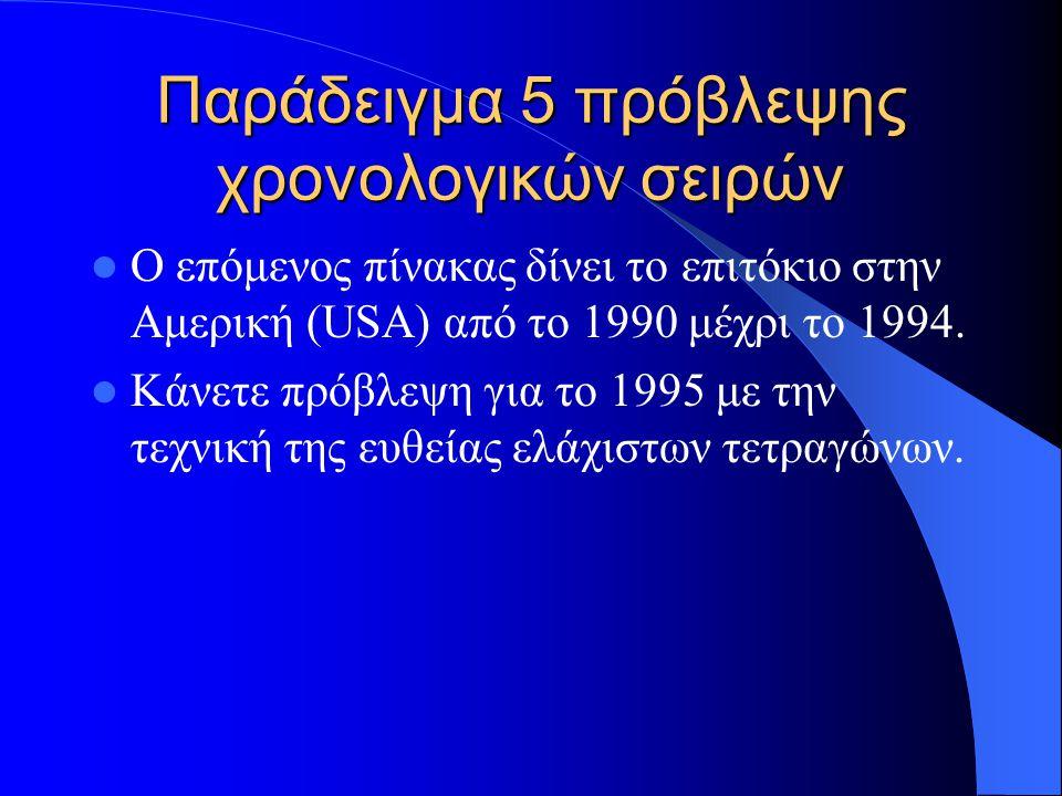 Παράδειγμα 6 πρόβλεψης χρονολογικών σειρών ΈτοςΕπιτόκιο 19903.30 19913.90 19924.50 19933.49 19944.92