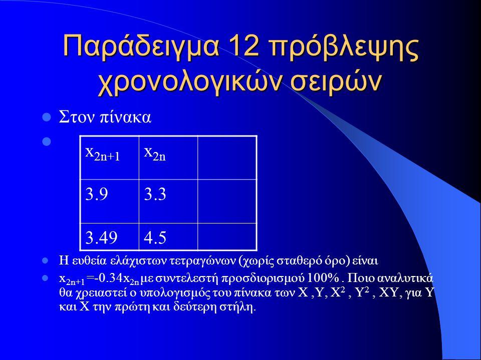 Παράδειγμα πρόβλεψης χρονολογικών σειρών (συνέχεια) ΥΧΥ2Υ2 Χ2Χ2 ΧΥ 4.53.915.2110.8912.87 4.923.4912.1820.2515.7 7.397.827.3 9 31.1 4 28.5 7 Άθρο ισμα