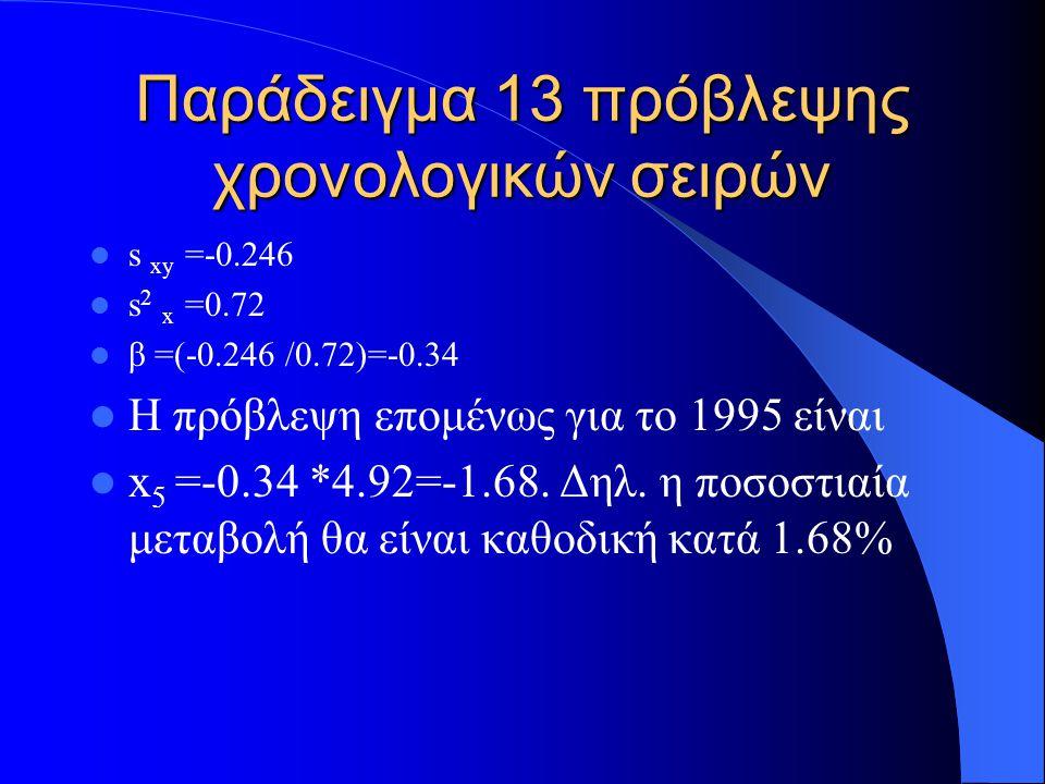 Παράδειγμα 14 πρόβλεψης χρονολογικών σειρών Στο προηγούμενο παράδειγμα θα κάνουμε την πρόβλεψη για το επιτόκιο το 1995 εφαρμόζοντας το μοντέλο ARΜΑ(1,1) x n+1 =x n -(1-a)ε n-1 + ε n (εκθετικός κυλιόμενος μέσος) Δίνεται a=0.6