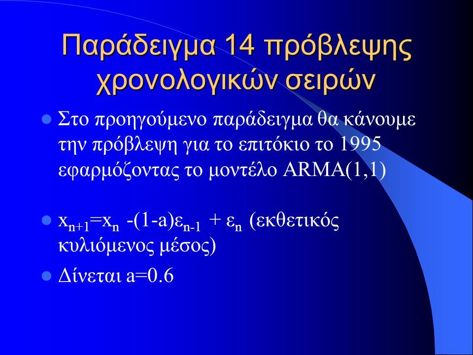 Παράδειγμα 15 πρόβλεψης χρονολογικών σειρών Για τις προβλέψεις χρησιμοποιούμε τον τύπο x * n+1 =x n -(1-a)e n-1 Όπου x * n+1 είναι η πρόβλεψη της επόμενης περιόδου, x n είναι η πραγματική τιμή της τρέχουσας περιόδου και e n-1 είναι το σφάλμα πρόβλεψης της προηγούμενης περιόδου Δηλ e n-1 =(x n -x * n )