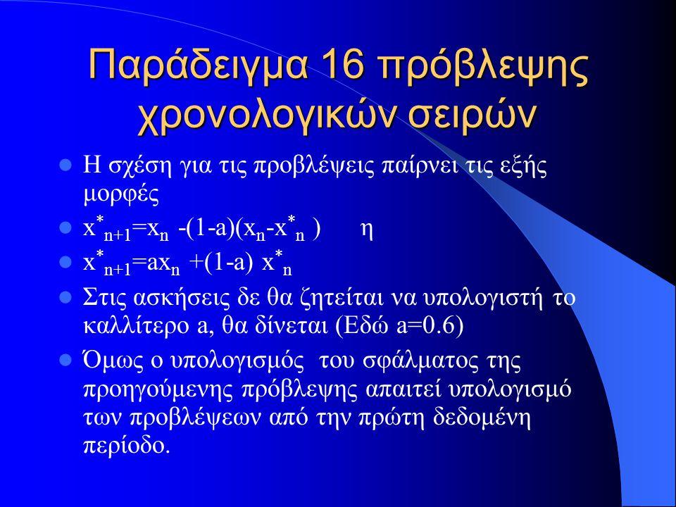 Παράδειγμα 17 πρόβλεψης χρονολογικών σειρών Με τη σειρά κάνουμε τους εξής υπολογισμούς x * 2 = 3.3 -(1-0.6)*0=3.3 x * 3 = 3.9 -(1-0.6)*(3.9-3.3)=3.66 x * 4 = 4.5 -(1-0.6)*(4.5-3.66)=4.16 x * 5 = 3.49 -(1-0.6)*(3.49-4.16)=3.75 x * 6 = 4.92 -(1-0.6)*(4.92-3.75)=4.45 Δηλ η πρόβλεψη για το 1995 είναι 4.45