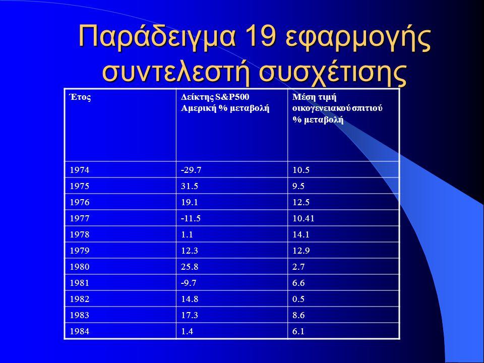 Παράδειγμα 20 εφαρμογής συντελεστή συσχέτισης Για τον υπολογισμό του συντελεστή συσχέτισης σύμφωνα με το τυπολόγιο υπολογίζουμε την στήλη και τα αθροίσματα των τιμών, των τετραγώνων και των γινομένων των δειγμάτων όπως στην επόμενη διαφάνεια