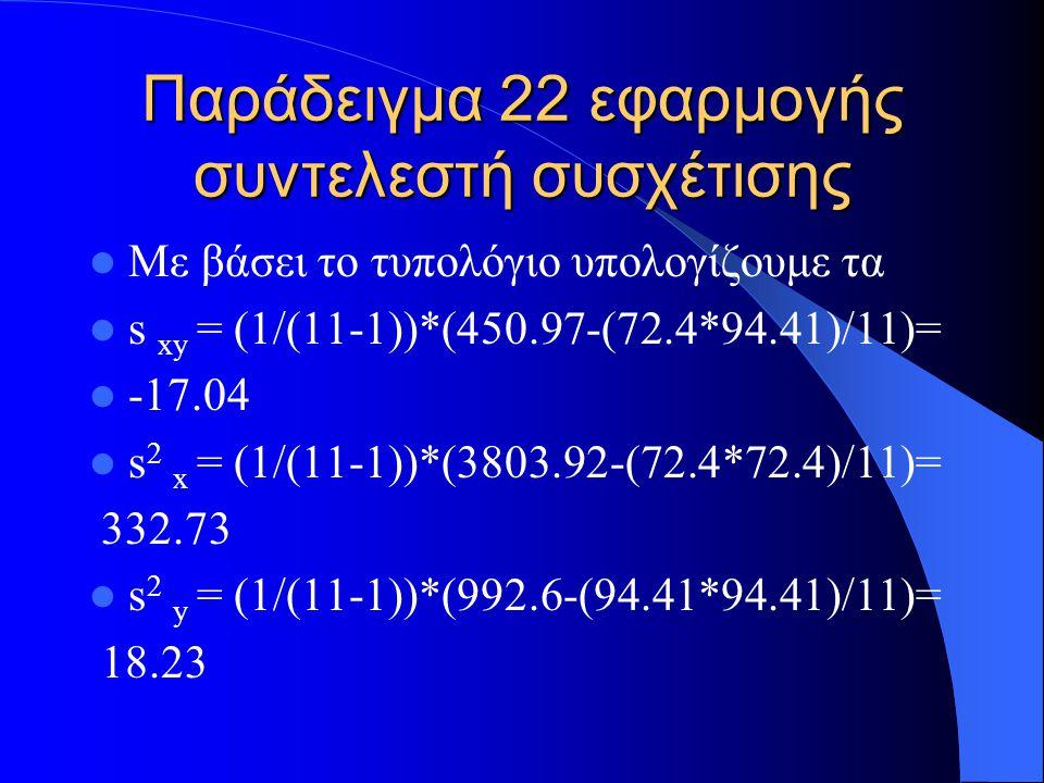 Παράδειγμα 23 εφαρμογής συντελεστή συσχέτισης Τέλος υπολογίζουμε τον συντελεστή συσχέτισης από r= (s xy )/(s x s y ) r= (-17.04)/(332.73 0.5 *18.23 0.5 )=-0.218 Tο ίδιo θα μπορούσατε να βρείτε και με το excel με την συνάρτηση correl.