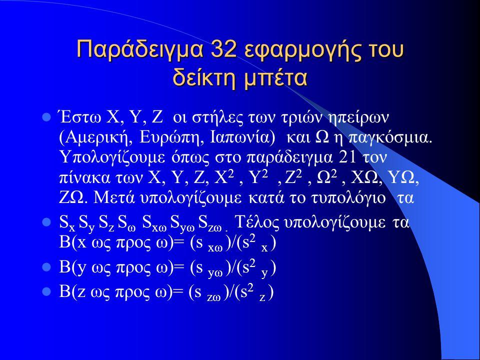 Παράδειγμα 33 εφαρμογής του δείκτη μπέτα Το ίδιο μπορείτε να βρείτε και με το excel με την συνάρτηση Linest.
