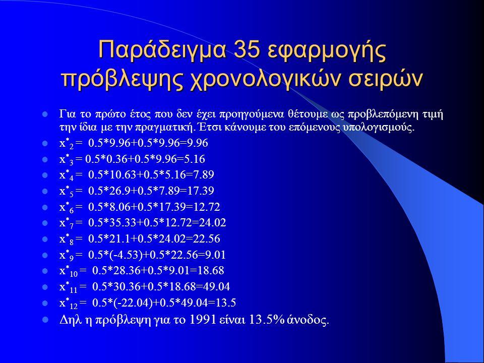 Παράδειγμα 36 εφαρμογής πρόβλεψης χρονολογικών σειρών Επίσης στον πινάκα του παραδείγματος 30 να υπολογιστή το μπετα της 4 ης στήλης του πίνακα.
