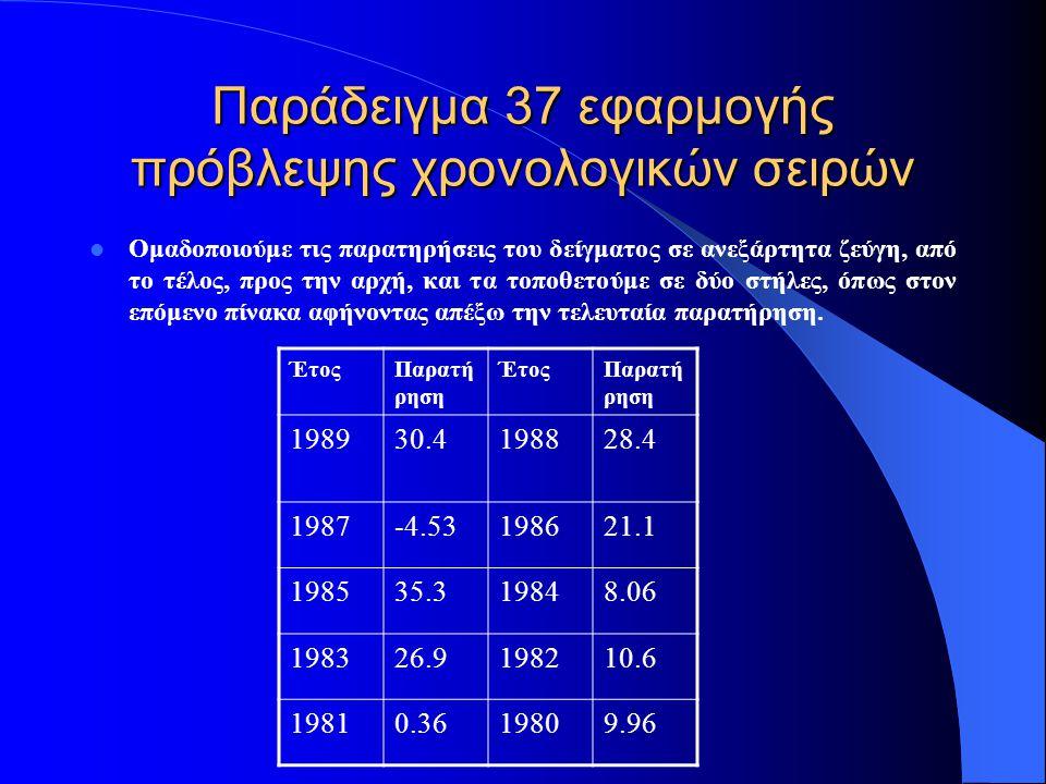 Παράδειγμα 38 εφαρμογής πρόβλεψης χρονολογικών σειρών Τέλος βρίσκουμε το μπέτα ανάμεσα στην 2η και τέταρτη στήλη.