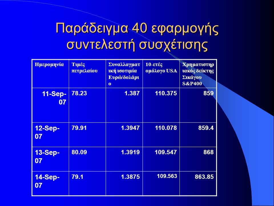 Παράδειγμα 41 εφαρμογής συντελεστή συσχέτισης Από τον προηγούμενο πίνακα υπολογίστε τον πίνακα των συντελεστών συσχέτισης Συντελεστές συσχέτισης Πετρέλαιο Ευρώ/δολάριοομόλογοΧρηματιστη ριακός δείκτης Πετρέλαιο 1??.