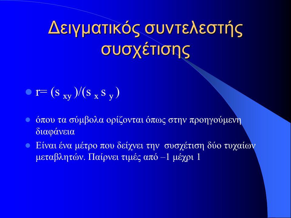 Συντελεστής Μπέτα β(x ως προς y)=r*(s x / s y )= (s xy )/(s 2 y ) περιγράφει την «μέση» γραμμική αναλογία δύο τυχαίων μεταβλητών β(y ως προς x)=r*(s y / s x )=(s xy )/(s 2 x )