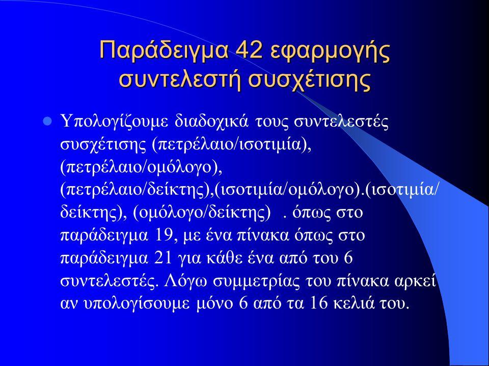 Παράδειγμα 43 Το αποτέλεσμα, ο πίνακας συσχετίσεων Συντελεστές συσχέτισης Πετρέλαιο Ευρώ/δολάριοομόλογοΧρηματιστηριακ ός δείκτης Πετρέλαιο 1 0.85-0.5870.54 Ευρώ/δολάριο 0.85 1 -0.090.06 ομόλογο -0.587-0.09 1 -0.89 Χρηματιστηριακός δείκτης 0.540.06-0.89 1