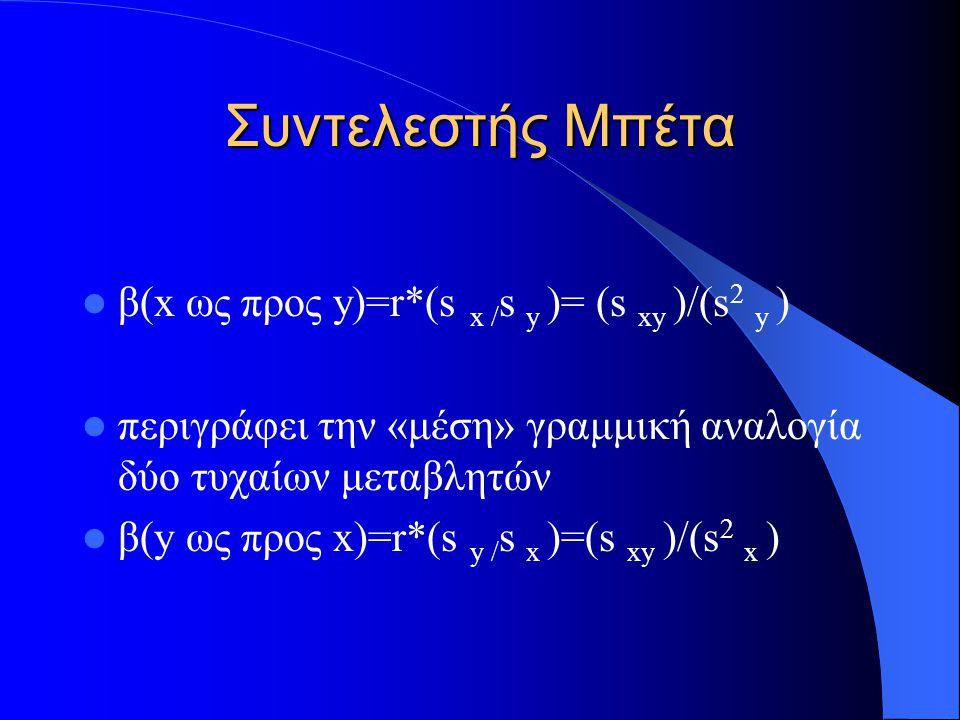 Παράδειγμα 1 εφαρμογής της ευθείας ελάχιστων τετραγώνων Ο επόμενος πίνακας δίνει δεδομένα για το ενεργητικό και τα μικτά κέρδη εταιρειών ειδών διατροφής στην Ελλάδα το 1994 Να υπολογιστή η ευθεία ελάχιστων τετραγώνων y=bx+a, όπου y τα μικτά κέρδη και x το μέγεθος ενεργητικού και διαπιστωθεί αν υπάρχει στατιστικά σημαντική αναλογία ανάμεσα στο μέγεθος ενεργητικού και τα μικτά κέρδη