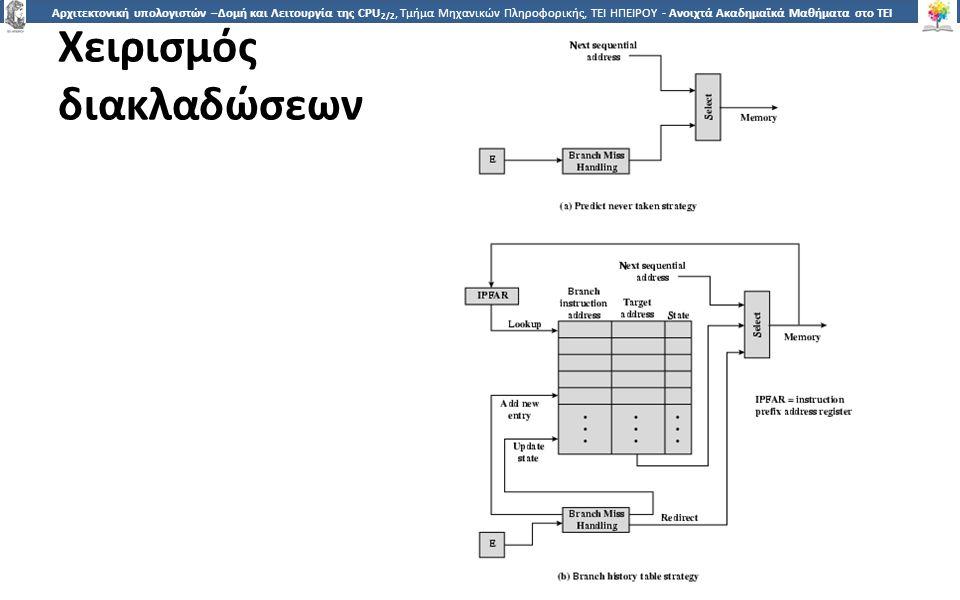 2 Αρχιτεκτονική υπολογιστών –Δομή και Λειτουργία της CPU 2/2, Τμήμα Μηχανικών Πληροφορικής, ΤΕΙ ΗΠΕΙΡΟΥ - Ανοιχτά Ακαδημαϊκά Μαθήματα στο ΤΕΙ Ηπείρου Χειρισμός διακλαδώσεων