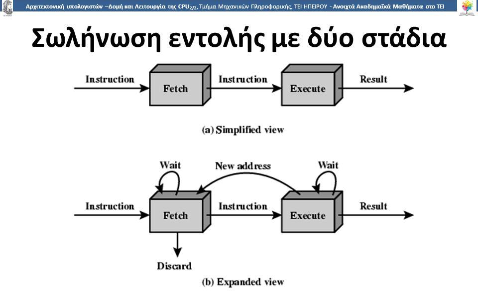 6 Αρχιτεκτονική υπολογιστών –Δομή και Λειτουργία της CPU 2/2, Τμήμα Μηχανικών Πληροφορικής, ΤΕΙ ΗΠΕΙΡΟΥ - Ανοιχτά Ακαδημαϊκά Μαθήματα στο ΤΕΙ Ηπείρου Σωλήνωση εντολής με δύο στάδια