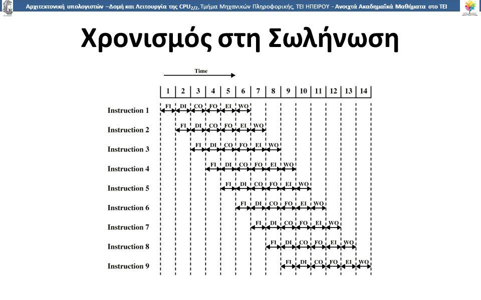 7 Αρχιτεκτονική υπολογιστών –Δομή και Λειτουργία της CPU 2/2, Τμήμα Μηχανικών Πληροφορικής, ΤΕΙ ΗΠΕΙΡΟΥ - Ανοιχτά Ακαδημαϊκά Μαθήματα στο ΤΕΙ Ηπείρου Χρονισμός στη Σωλήνωση