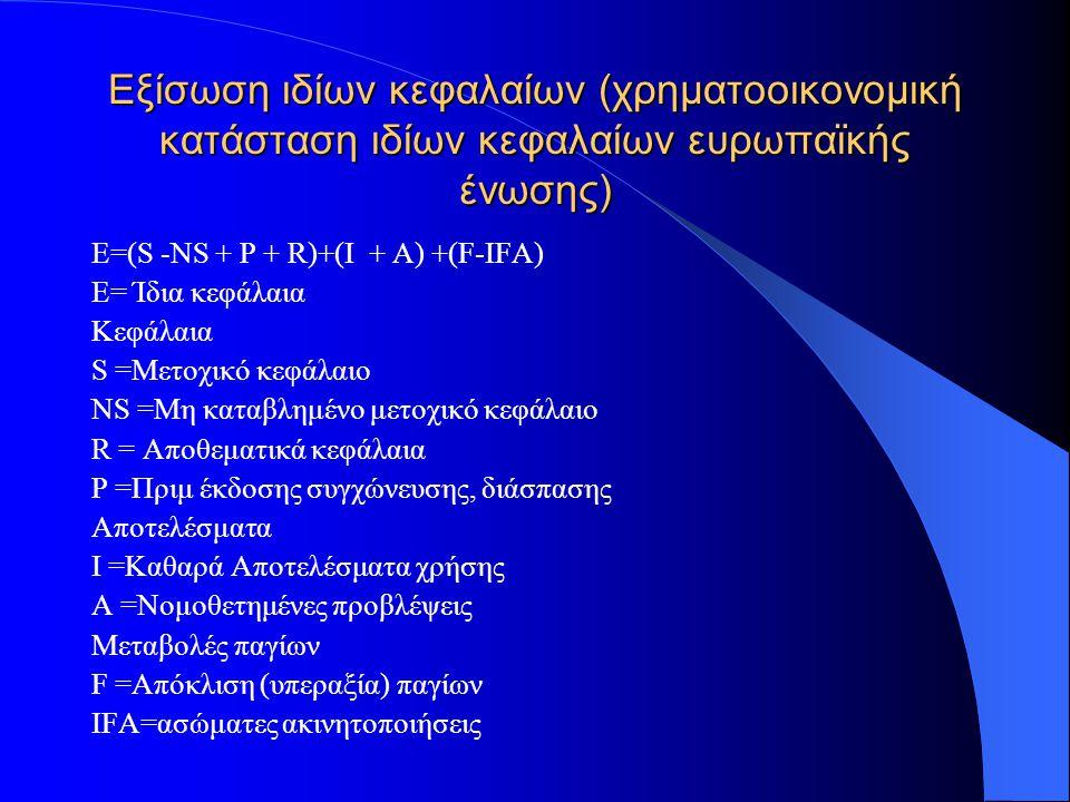 Εξίσωση ιδίων κεφαλαίων (χρηματοοικονομική κατάσταση ιδίων κεφαλαίων ευρωπαϊκής ένωσης) Ε=(S -NS + P + R)+(I + A) +(F-IFA) Ε= Ίδια κεφάλαια Κεφάλαια S