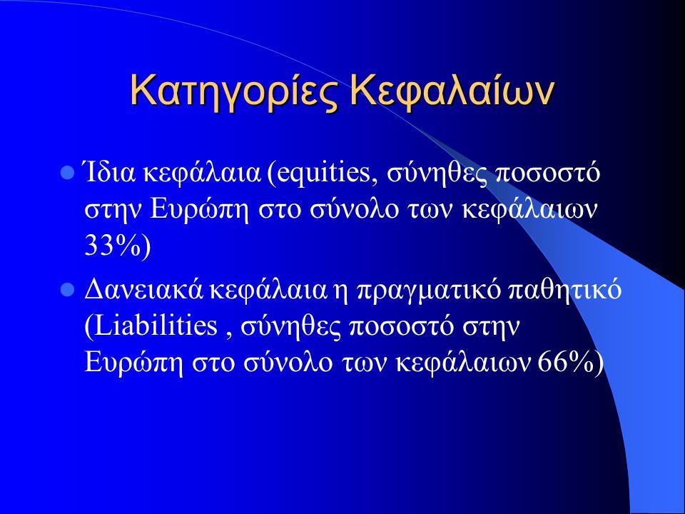 Κατηγορίες Κεφαλαίων Ίδια κεφάλαια (equities, σύνηθες ποσοστό στην Ευρώπη στο σύνολο των κεφάλαιων 33%) Δανειακά κεφάλαια η πραγματικό παθητικό (Liabilities, σύνηθες ποσοστό στην Ευρώπη στο σύνολο των κεφάλαιων 66%)