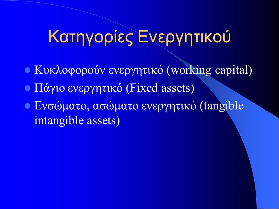 Κατηγορίες Ενεργητικού Κυκλοφορούν ενεργητικό (working capital) Πάγιο ενεργητικό (Fixed assets) Ενσώματο, ασώματο ενεργητικό (tangible intangible asse