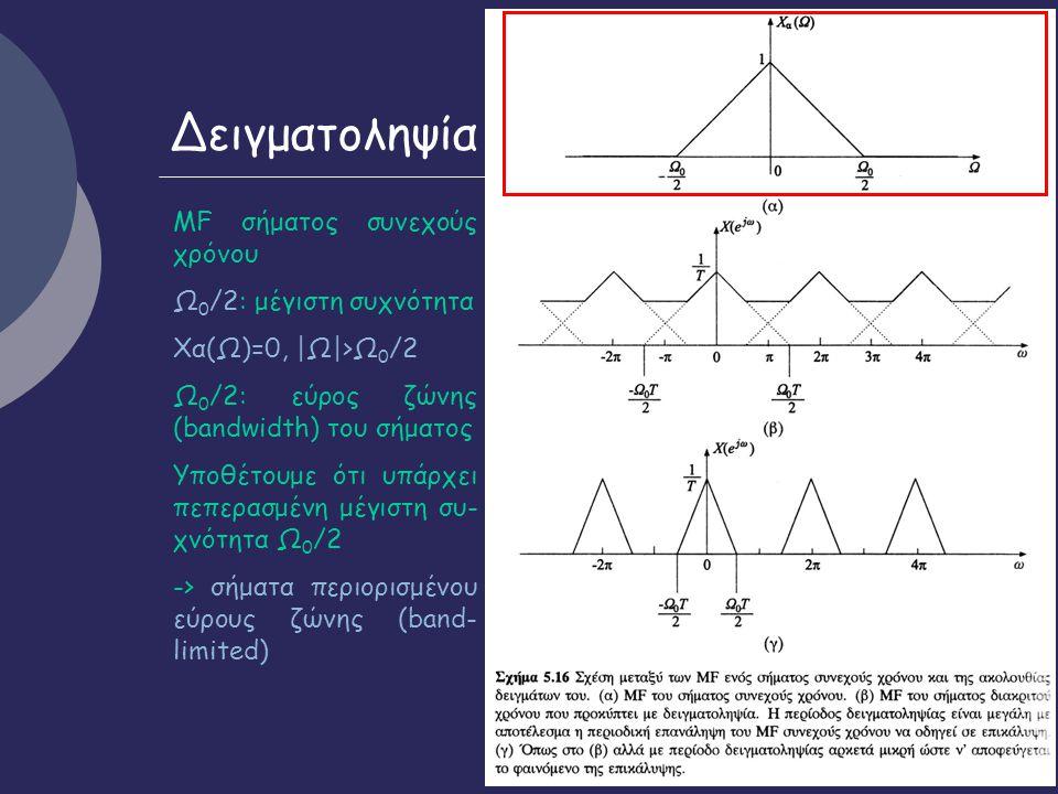 12 Δειγματοληψία ΜF σήματος συνεχούς χρόνου Ω 0 /2: μέγιστη συχνότητα Χα(Ω)=0, |Ω|>Ω 0 /2 Ω 0 /2: εύρος ζώνης (bandwidth) του σήματος Υποθέτουμε ότι υ