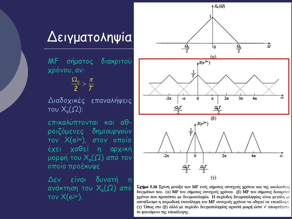 13 Δειγματοληψία ΜF σήματος διακριτού χρόνου, αν: Διαδοχικές επαναλήψεις του X a (Ω): επικαλύπτονται και αθ- ροιζόμενες δημιουργούν τον Χ(e jω ), στον