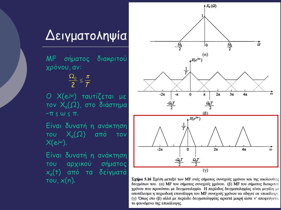 15 Δειγματοληψία ΜF σήματος διακριτού χρόνου, αν: O Χ(e jω ) ταυτίζεται με τον X a (Ω), στο διάστημα –π ≤ ω ≤ π. Είναι δυνατή η ανάκτηση του X a (Ω) α