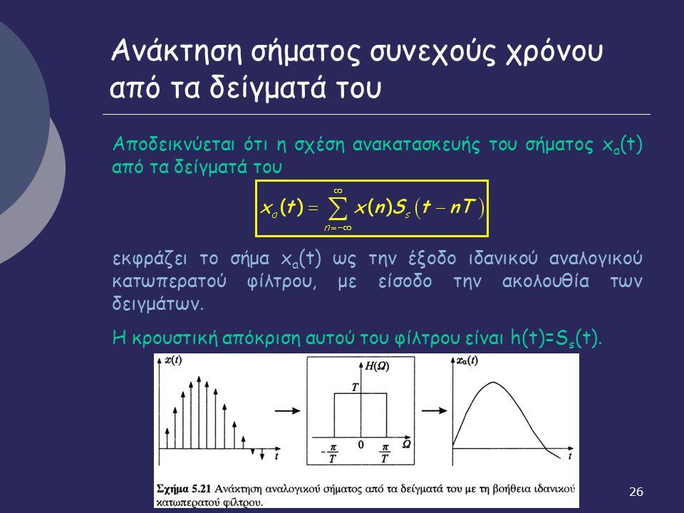 26 Αποδεικνύεται ότι η σχέση ανακατασκευής του σήματος x a (t) από τα δείγματά του εκφράζει το σήμα x a (t) ως την έξοδο ιδανικού αναλογικού κατωπερατ