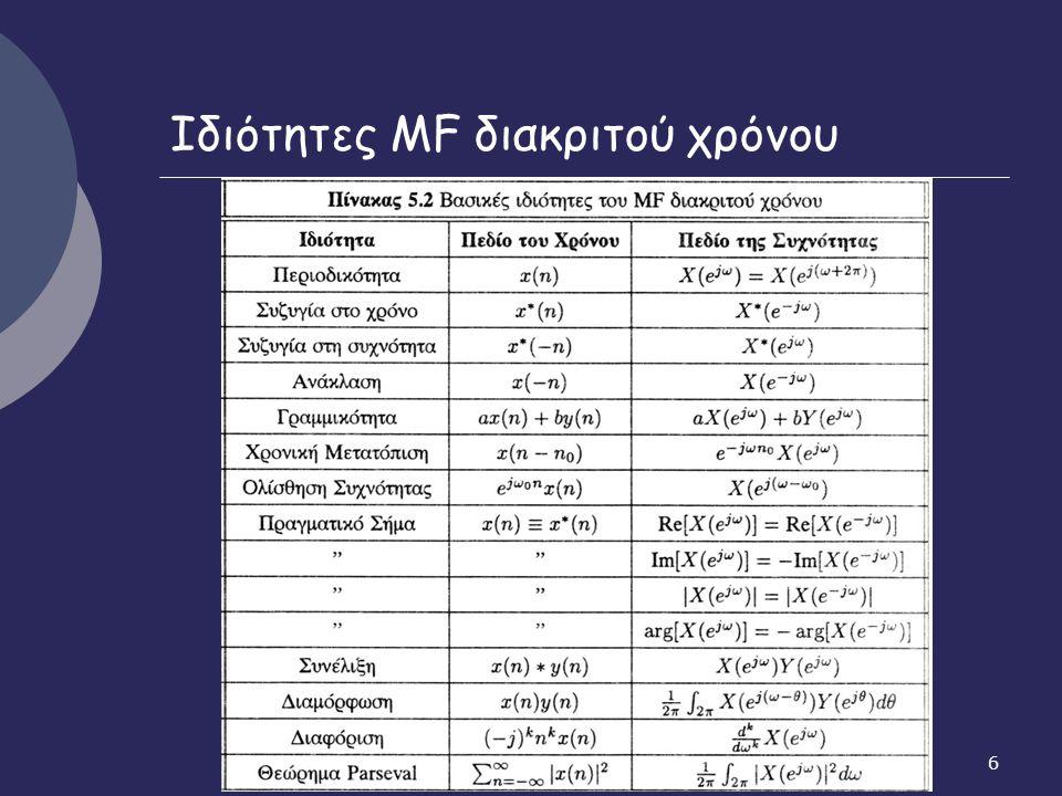 6 Ιδιότητες MF διακριτού χρόνου