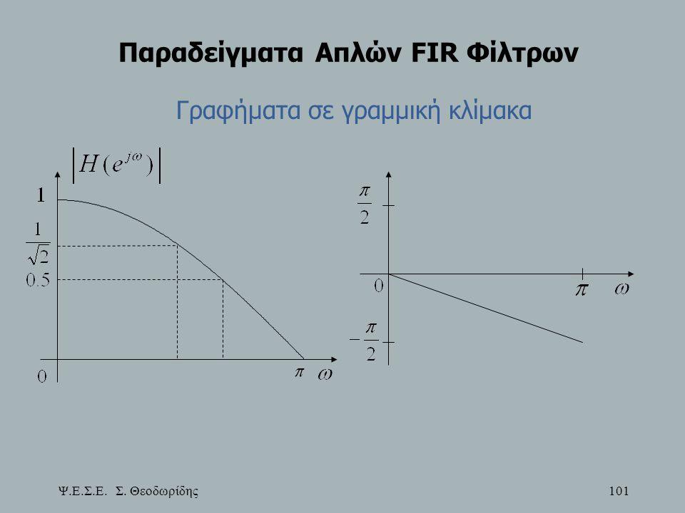 Ψ.Ε.Σ.Ε. Σ. Θεοδωρίδης 101 Παραδείγματα Απλών FIR Φίλτρων Γραφήματα σε γραμμική κλίμακα
