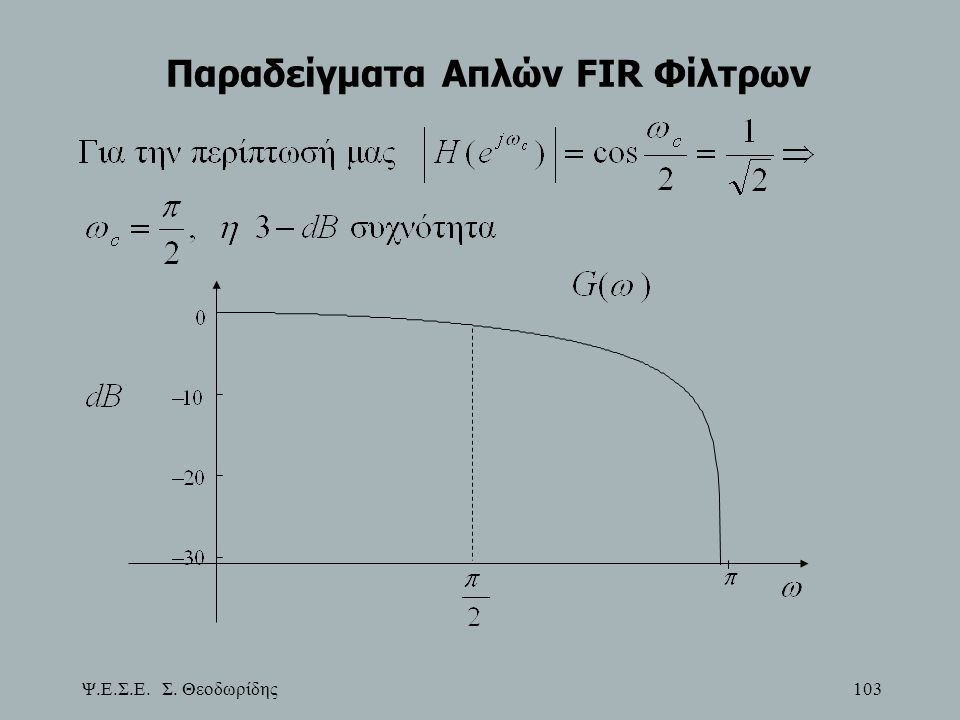 Ψ.Ε.Σ.Ε. Σ. Θεοδωρίδης 103 Παραδείγματα Απλών FIR Φίλτρων