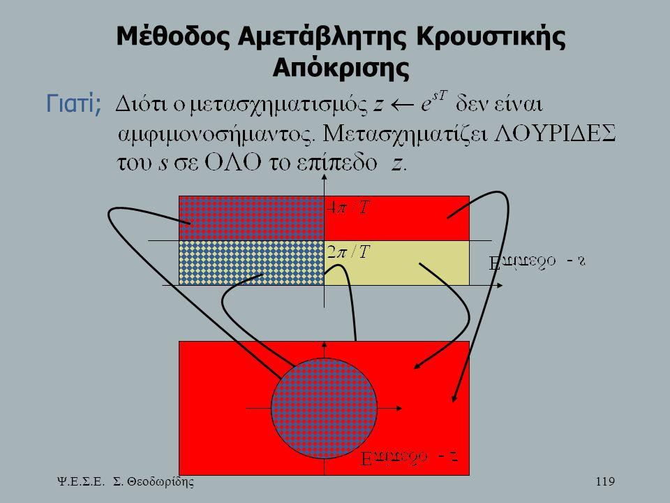 Ψ.Ε.Σ.Ε. Σ. Θεοδωρίδης 119 Μέθοδος Αμετάβλητης Κρουστικής Απόκρισης Γιατί;