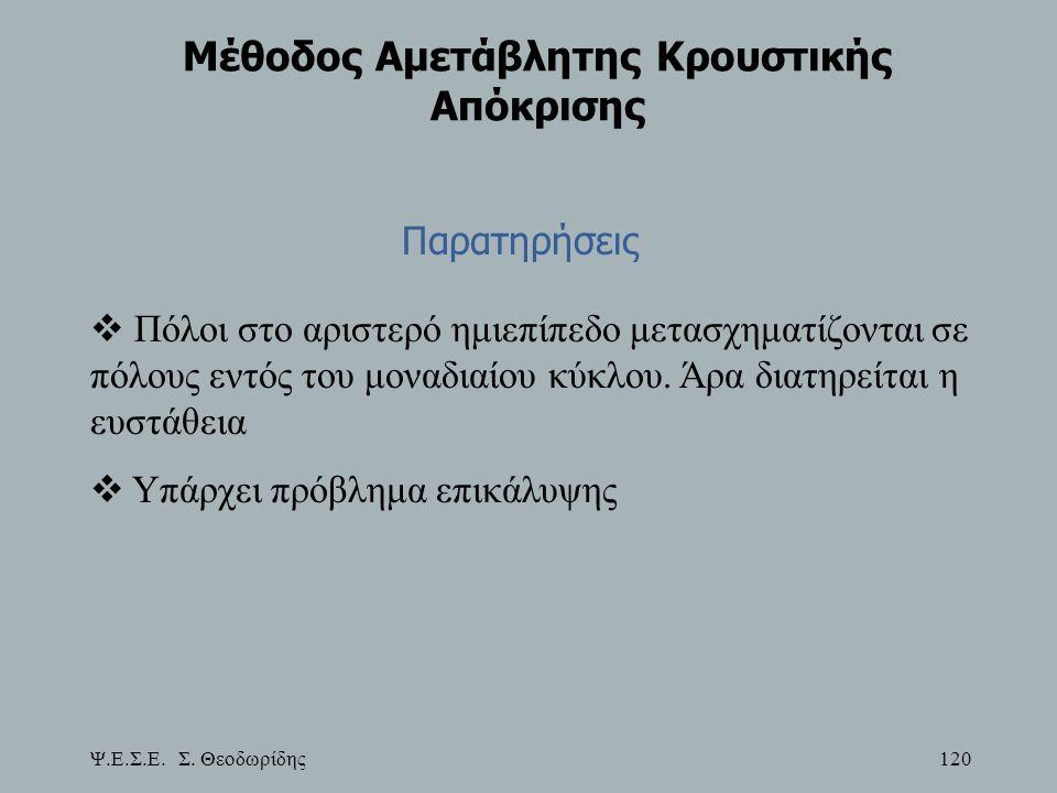 Ψ.Ε.Σ.Ε. Σ. Θεοδωρίδης 120 Μέθοδος Αμετάβλητης Κρουστικής Απόκρισης Παρατηρήσεις  Πόλοι στο αριστερό ημιεπίπεδο μετασχηματίζονται σε πόλους εντός του