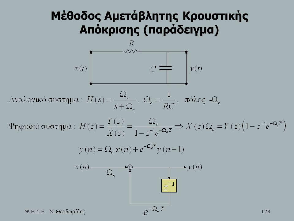Ψ.Ε.Σ.Ε. Σ. Θεοδωρίδης 123 Μέθοδος Αμετάβλητης Κρουστικής Απόκρισης (παράδειγμα)