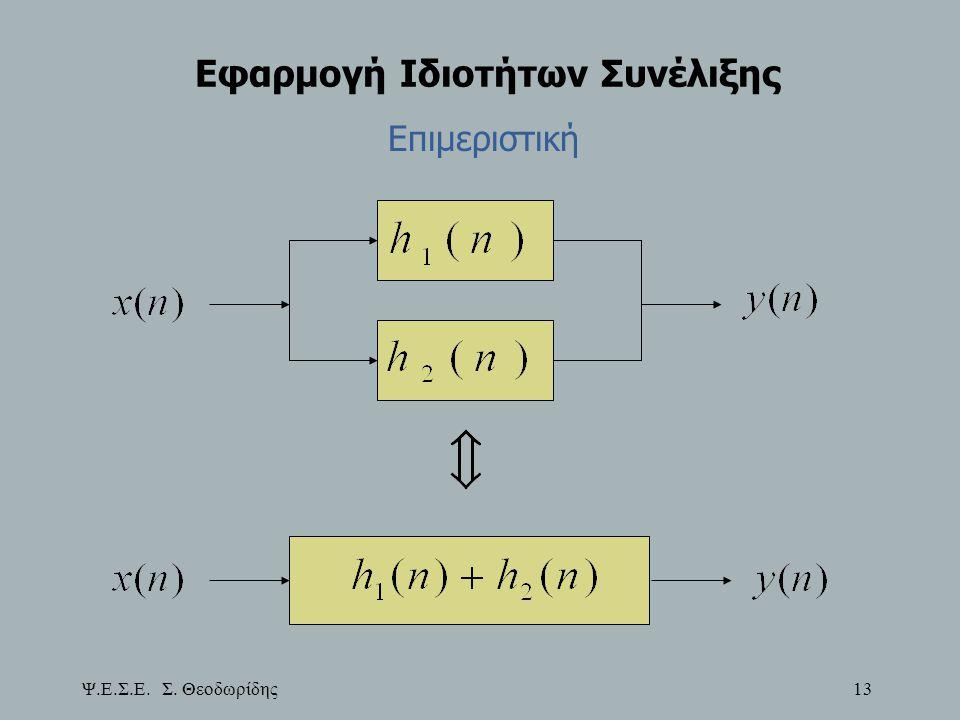 Ψ.Ε.Σ.Ε. Σ. Θεοδωρίδης 13 Εφαρμογή Ιδιοτήτων Συνέλιξης Επιμεριστική