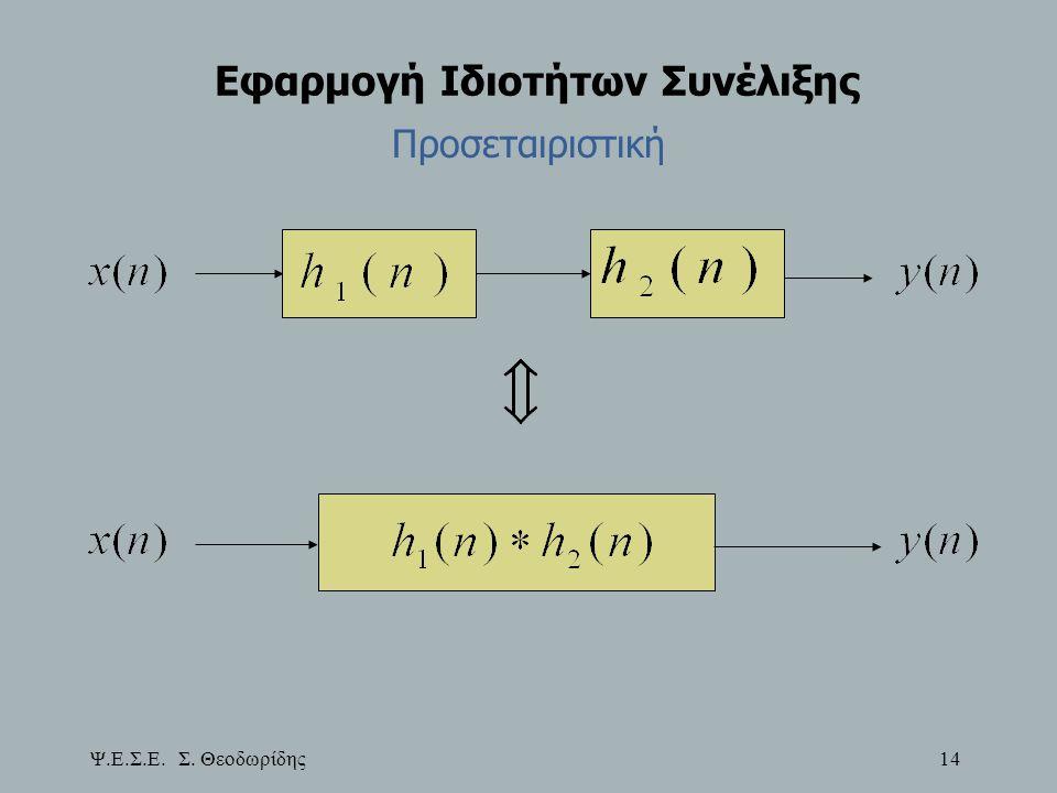Ψ.Ε.Σ.Ε. Σ. Θεοδωρίδης 14 Εφαρμογή Ιδιοτήτων Συνέλιξης Προσεταιριστική