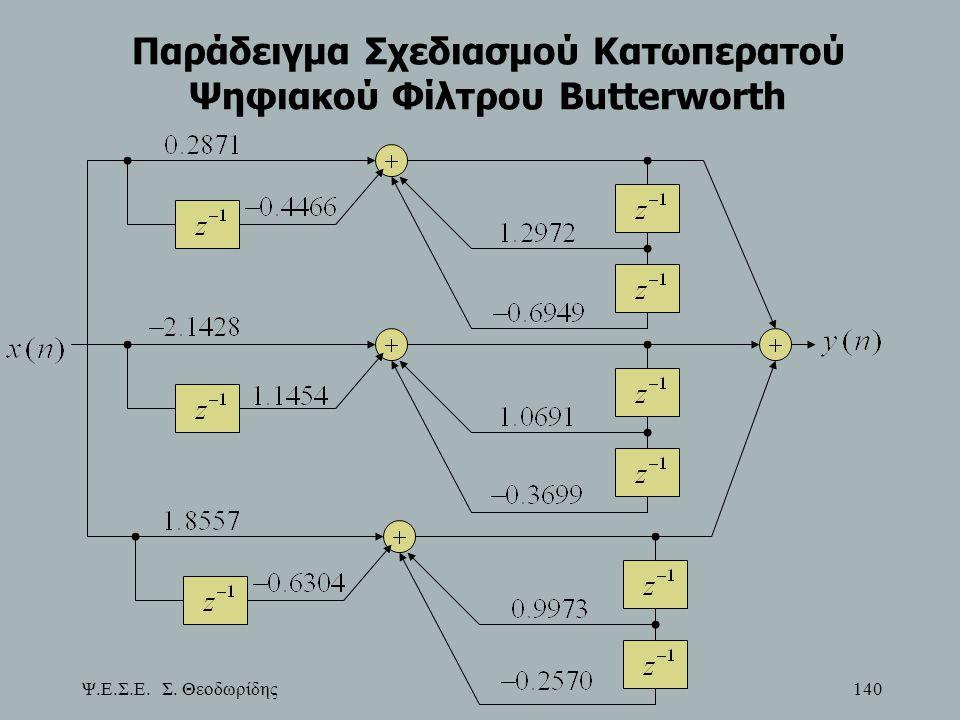 Ψ.Ε.Σ.Ε. Σ. Θεοδωρίδης 140 Παράδειγμα Σχεδιασμού Κατωπερατού Ψηφιακού Φίλτρου Butterworth