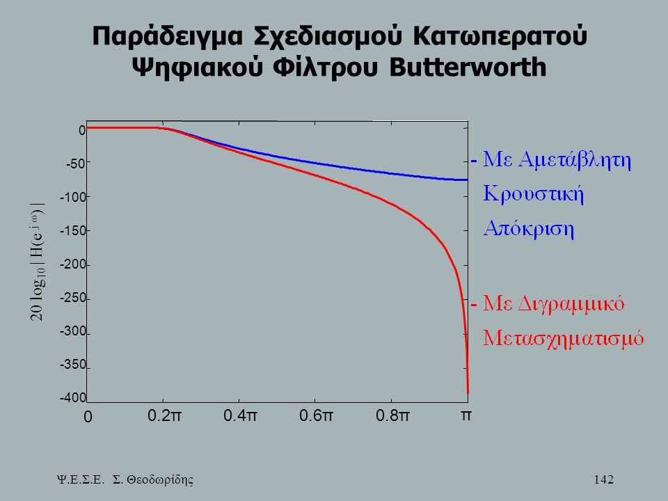 Ψ.Ε.Σ.Ε. Σ. Θεοδωρίδης 142 Παράδειγμα Σχεδιασμού Κατωπερατού Ψηφιακού Φίλτρου Butterworth 0.2π0.4π0.6π0.8π -400 -350 -300 -250 -200 -150 -100 -50 0 π