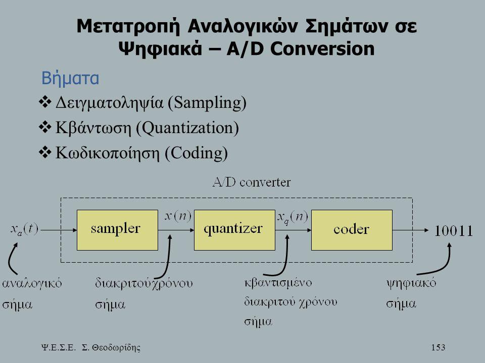 Ψ.Ε.Σ.Ε. Σ. Θεοδωρίδης 153 Μετατροπή Αναλογικών Σημάτων σε Ψηφιακά – A/D Conversion  Δειγματοληψία (Sampling)  Κβάντωση (Quantization)  Κωδικοποίησ