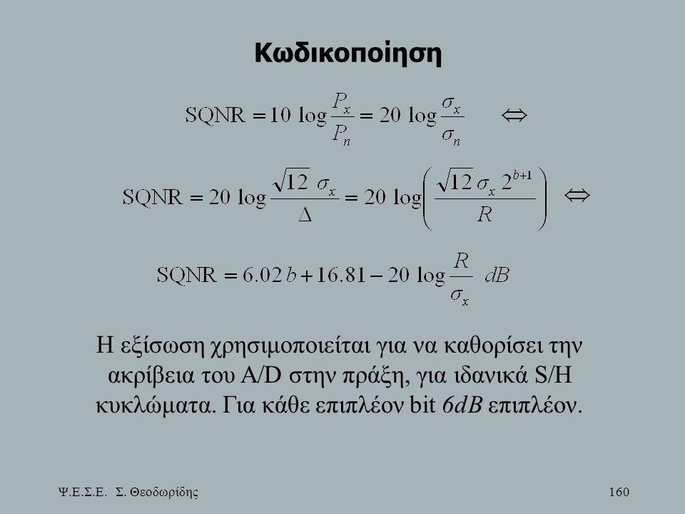 Ψ.Ε.Σ.Ε. Σ. Θεοδωρίδης 160 Κωδικοποίηση Η εξίσωση χρησιμοποιείται για να καθορίσει την ακρίβεια του A/D στην πράξη, για ιδανικά S/H κυκλώματα. Για κάθ