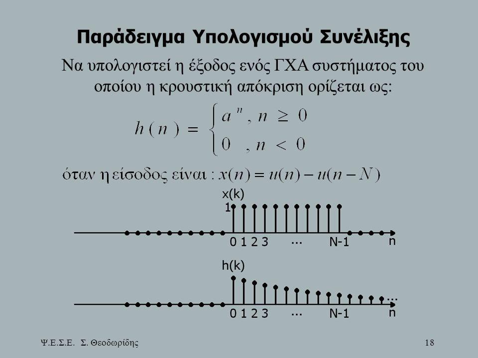 Ψ.Ε.Σ.Ε. Σ. Θεοδωρίδης 18 Παράδειγμα Υπολογισμού Συνέλιξης Να υπολογιστεί η έξοδος ενός ΓΧΑ συστήματος του οποίου η κρουστική απόκριση ορίζεται ως: