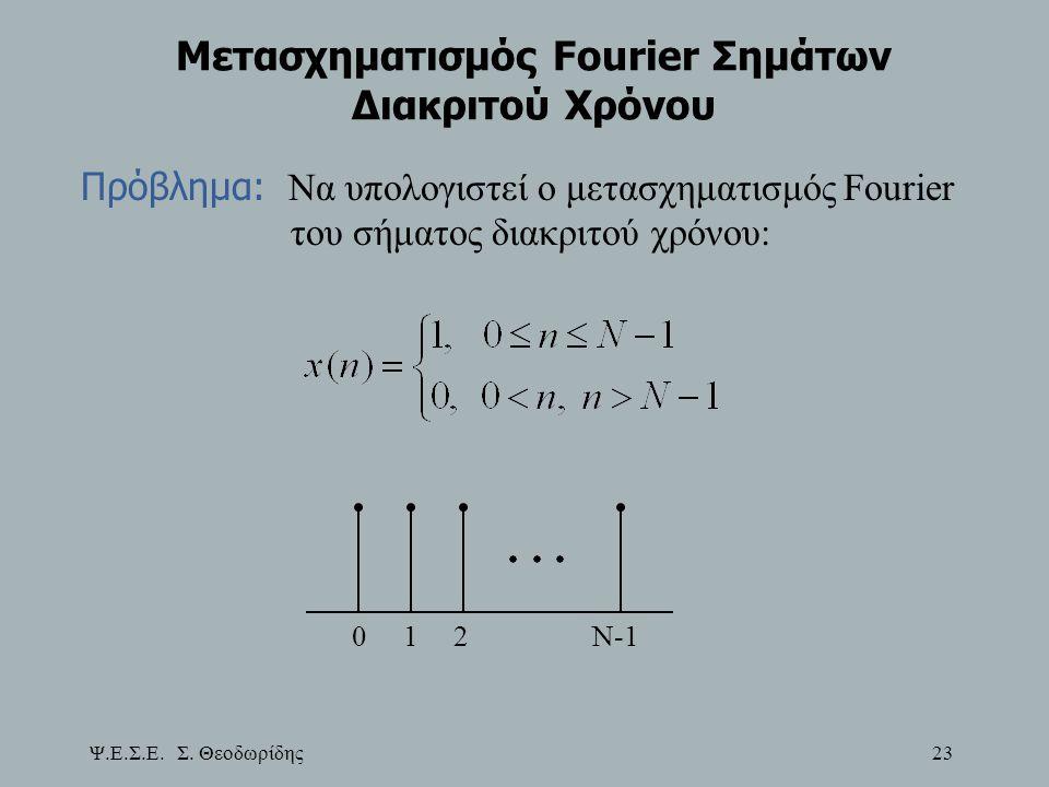Ψ.Ε.Σ.Ε. Σ. Θεοδωρίδης 23 Μετασχηματισμός Fourier Σημάτων Διακριτού Χρόνου Πρόβλημα: Να υπολογιστεί ο μετασχηματισμός Fourier του σήματος διακριτού χρ