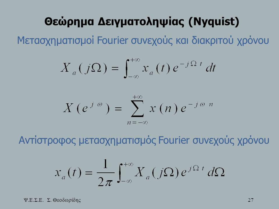 Ψ.Ε.Σ.Ε. Σ. Θεοδωρίδης 27 Θεώρημα Δειγματοληψίας (Nyquist) Μετασχηματισμοί Fourier συνεχούς και διακριτού χρόνου Αντίστροφος μετασχηματισμός Fourier σ