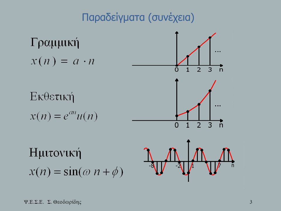 Ψ.Ε.Σ.Ε. Σ. Θεοδωρίδης 104 Παραδείγματα Απλών FIR Φίλτρων Μερικές ενδεικτικές τιμές