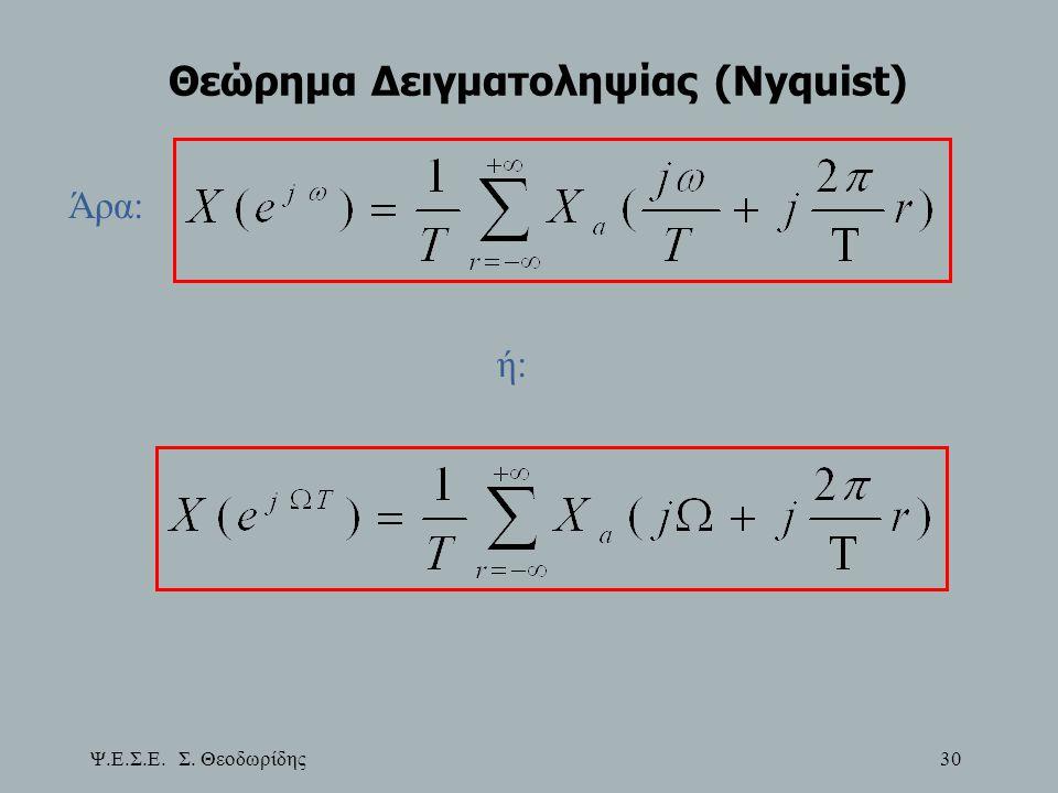 Ψ.Ε.Σ.Ε. Σ. Θεοδωρίδης 30 Θεώρημα Δειγματοληψίας (Nyquist) Άρα: ή:
