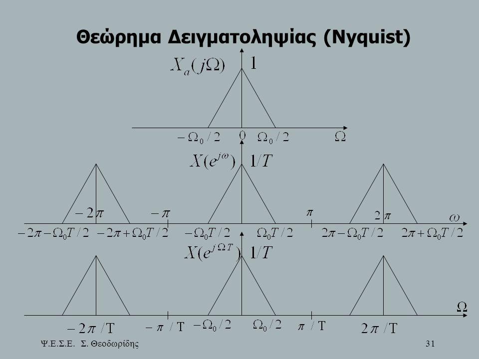 Ψ.Ε.Σ.Ε. Σ. Θεοδωρίδης 31 Θεώρημα Δειγματοληψίας (Nyquist)