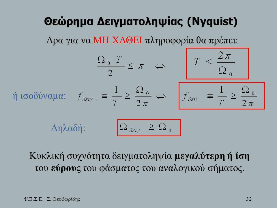 Ψ.Ε.Σ.Ε. Σ. Θεοδωρίδης 32 Θεώρημα Δειγματοληψίας (Nyquist) Αρα για να ΜΗ ΧΑΘΕΙ πληροφορία θα πρέπει: ή ισοδύναμα: Δηλαδή: Κυκλική συχνότητα δειγματολη