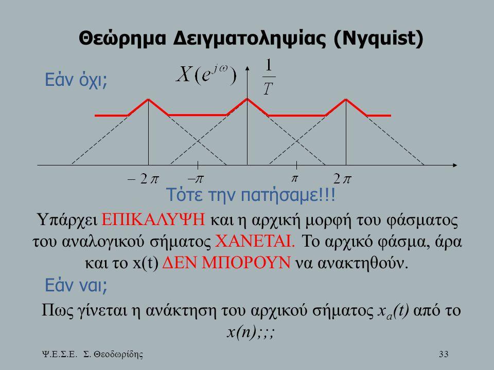 Ψ.Ε.Σ.Ε. Σ. Θεοδωρίδης 33 Θεώρημα Δειγματοληψίας (Nyquist) Eάν όχι; Τότε την πατήσαμε!!! Υπάρχει ΕΠΙΚΑΛΥΨΗ και η αρχική μορφή του φάσματος του αναλογι