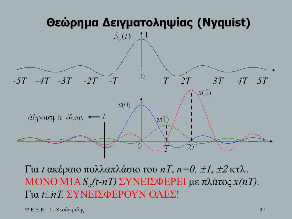 Ψ.Ε.Σ.Ε. Σ. Θεοδωρίδης 37 Θεώρημα Δειγματοληψίας (Nyquist) Για t ακέραιο πολλαπλάσιο του nT, n=0,   S a (t-nT) ΣΥΝΕΙΣΦΕΡΕΙ με πλάτος