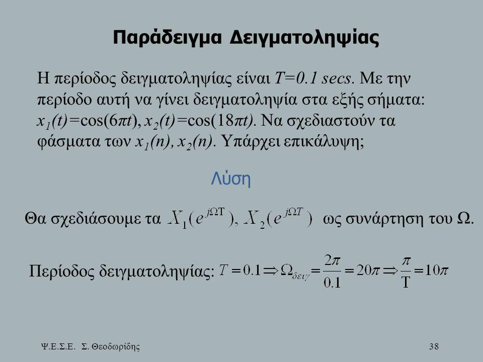 Ψ.Ε.Σ.Ε. Σ. Θεοδωρίδης 38 Παράδειγμα Δειγματοληψίας Η περίοδος δειγματοληψίας είναι Τ=0.1 secs. Με την περίοδο αυτή να γίνει δειγματοληψία στα εξής σή