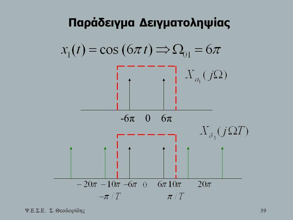 Ψ.Ε.Σ.Ε. Σ. Θεοδωρίδης 39 Παράδειγμα Δειγματοληψίας -6π 0 6π