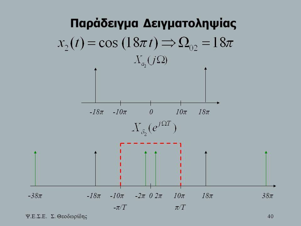 Ψ.Ε.Σ.Ε. Σ. Θεοδωρίδης 40 Παράδειγμα Δειγματοληψίας -18π -10π 0 10π 18π - 38π -18π -10π -2π 0 2π 10π 18π 38π -π/Τ π/Τ