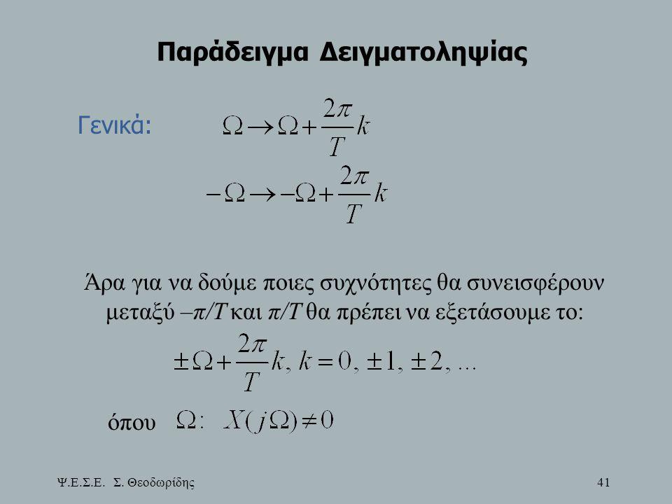 Ψ.Ε.Σ.Ε. Σ. Θεοδωρίδης 41 Παράδειγμα Δειγματοληψίας Γενικά: Άρα για να δούμε ποιες συχνότητες θα συνεισφέρουν μεταξύ –π/Τ και π/Τ θα πρέπει να εξετάσο