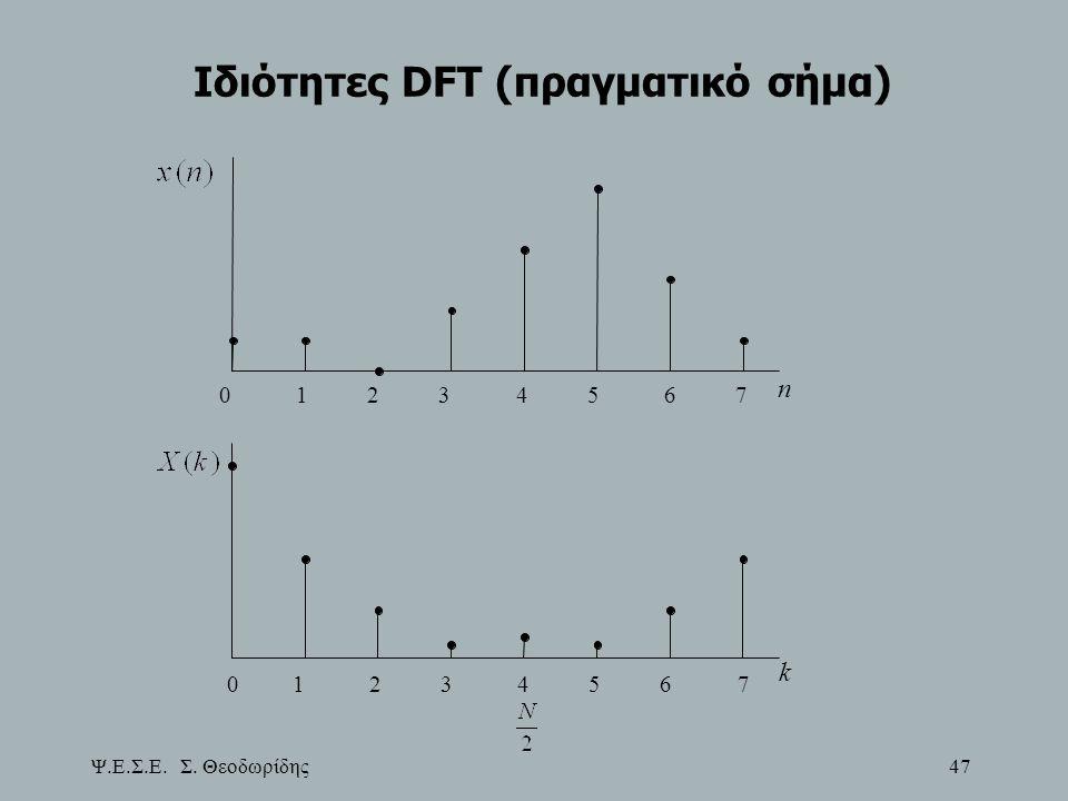 Ψ.Ε.Σ.Ε. Σ. Θεοδωρίδης 47 Ιδιότητες DFT (πραγματικό σήμα) 0 1 2 3 4 5 6 7 n k